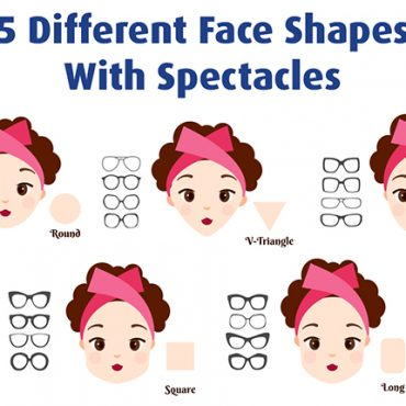 Different Face Shapes With Spectacles